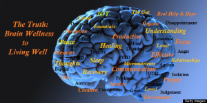 Labeled brain The Truth Brain Wellness to Living Well.png
